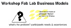 Fab Lab Business Modelling